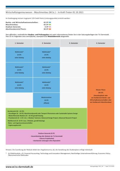 Bewerbung Und Zulassung Technische Universitat Darmstadt 9